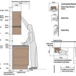 ukuran kitchen set standar